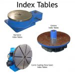 Index Tables