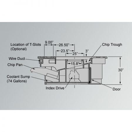 Kingsbury 80 in GL-80 Rotary Transfer Machine Base