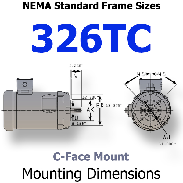 Nema c face motor dimensions for Nema motor frame sizes