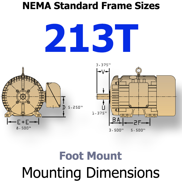445t motor frame dimensions for Nema motor frame sizes