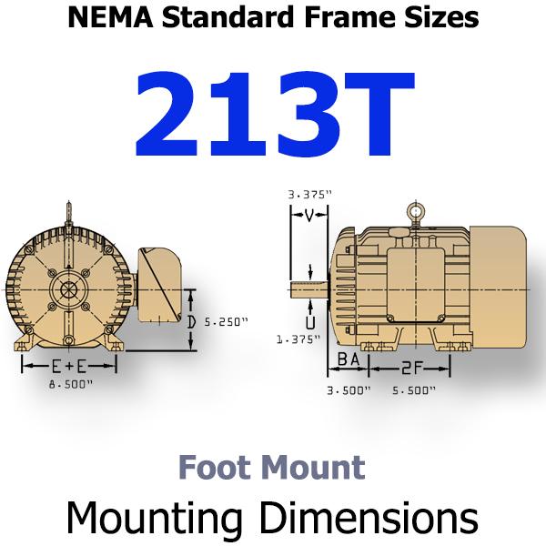 Nema Motor Frame Sizes Hp